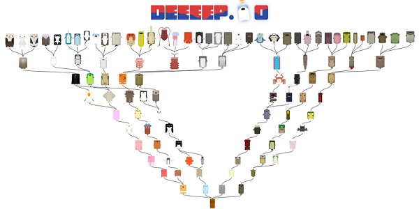 deeeep.io evolution tree 2019